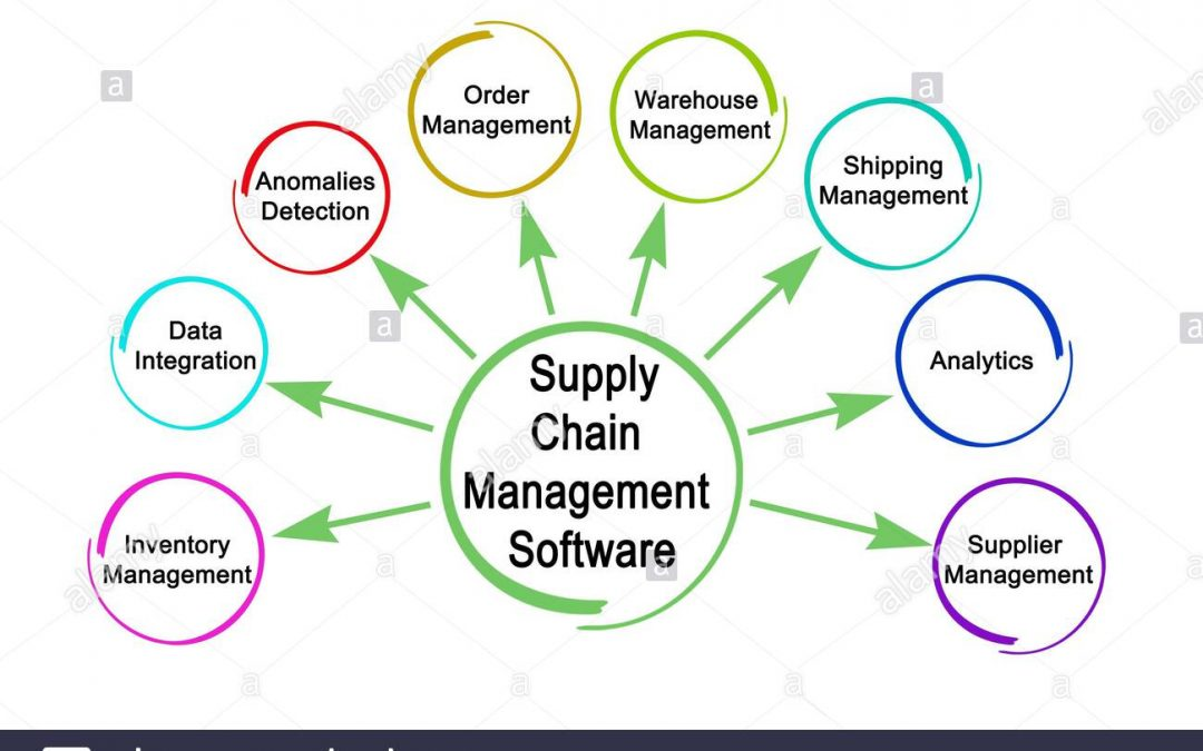 TOP 10 LEADING SUPPLY CHAIN MANAGEMENT SOFTWARE